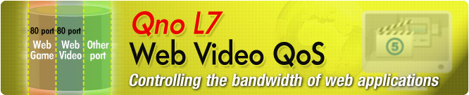 Michaelsoft DDS Diskless Solution - QNO L7 Web Video QoS - Controlling the bandwidth of web applications
